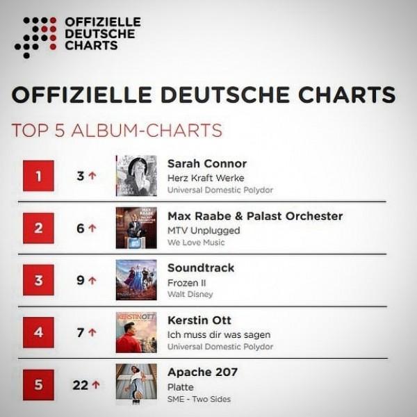 Deutsche songs 2020